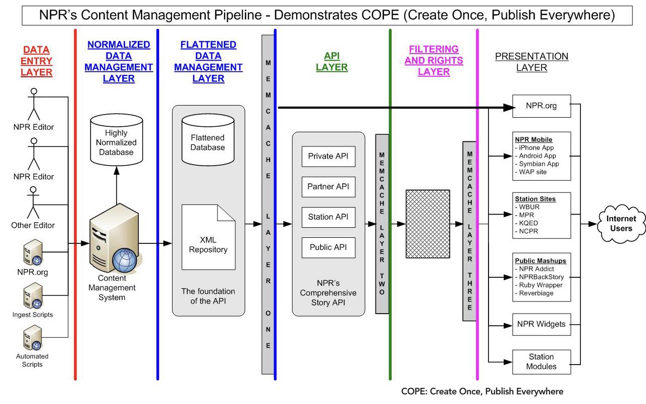2012 0924 Adaptive Content 60 Min copy.011