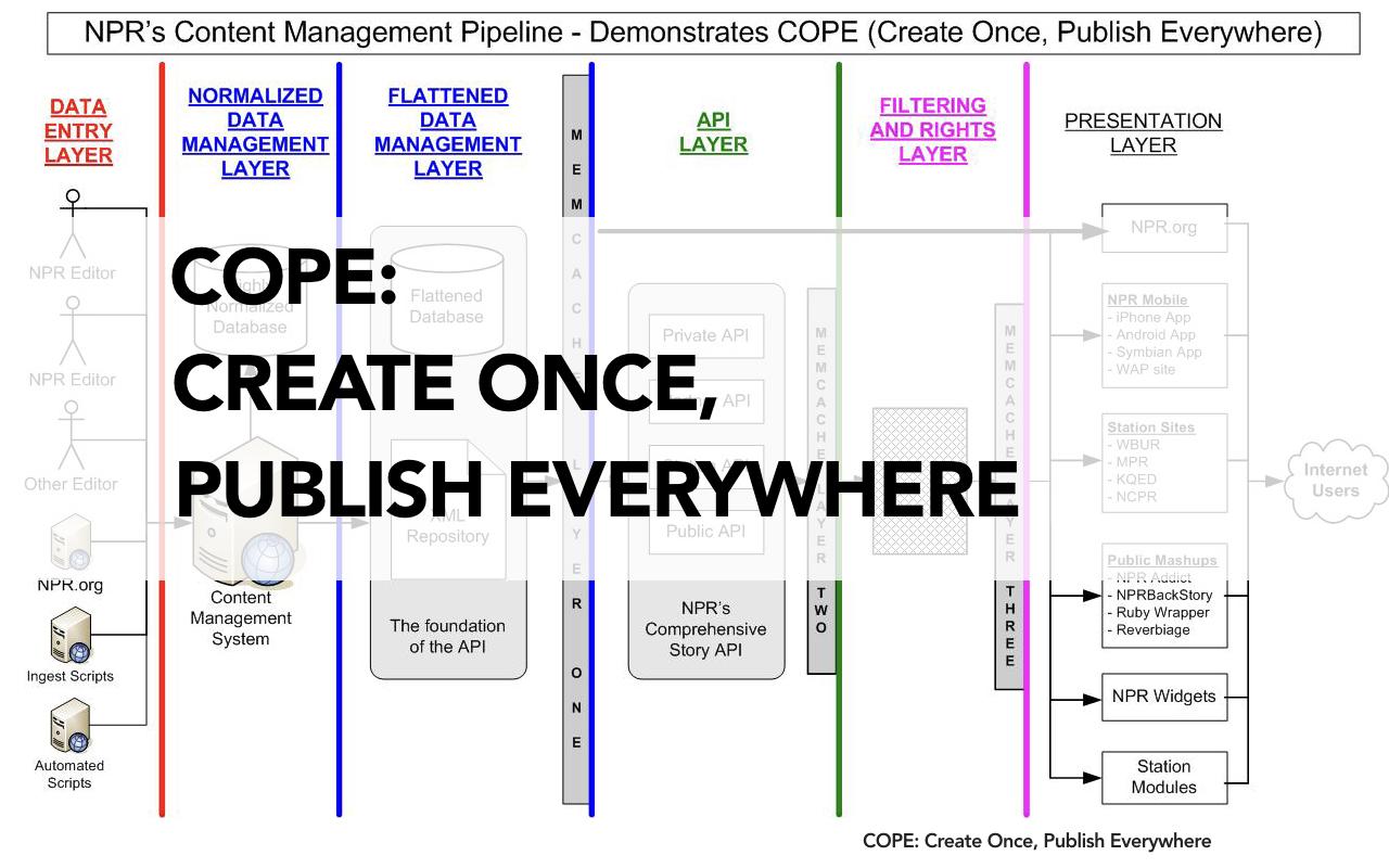 2012 0924 Adaptive Content 60 Min copy.014