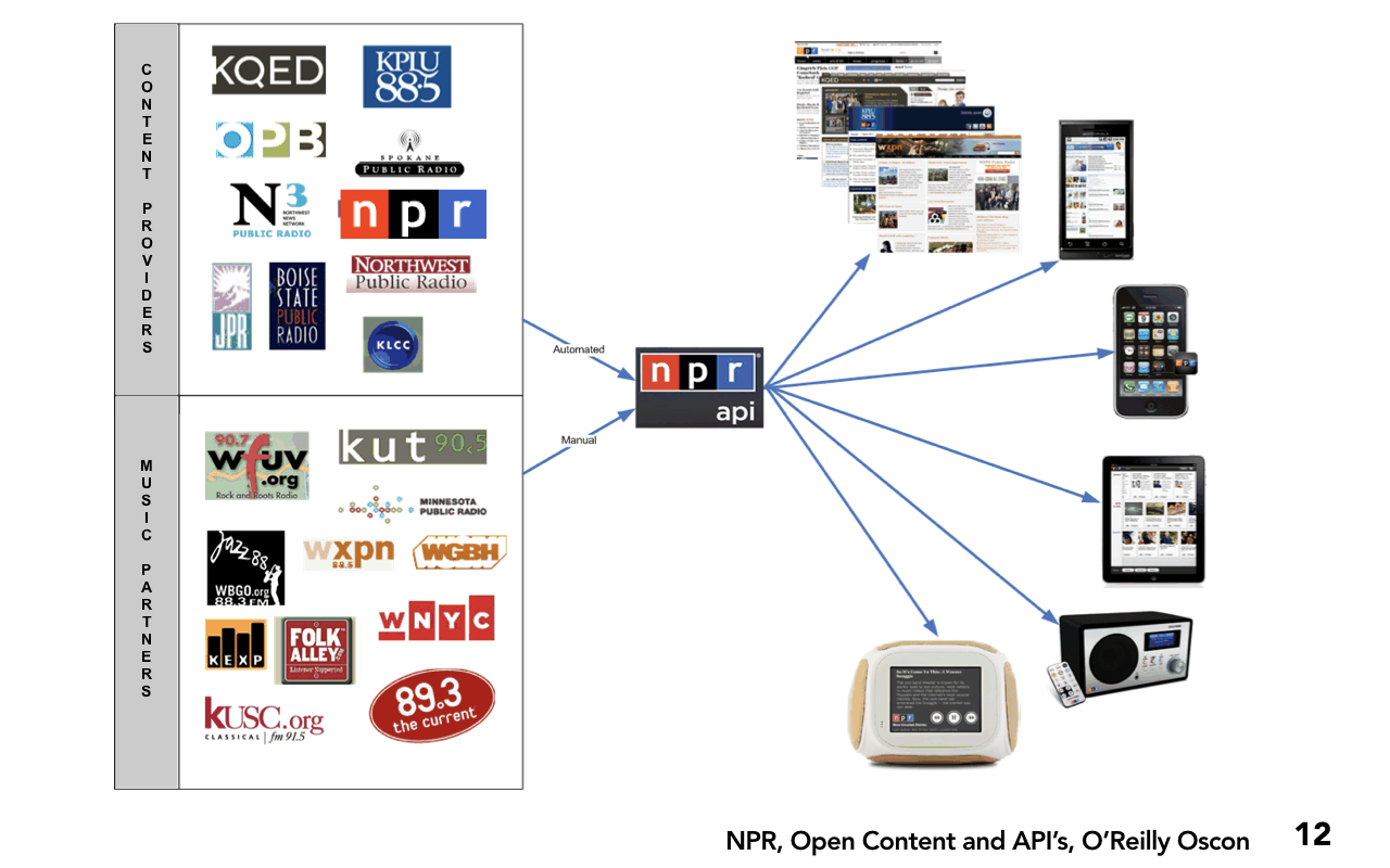 2012 0924 Adaptive Content 60 Min copy.015
