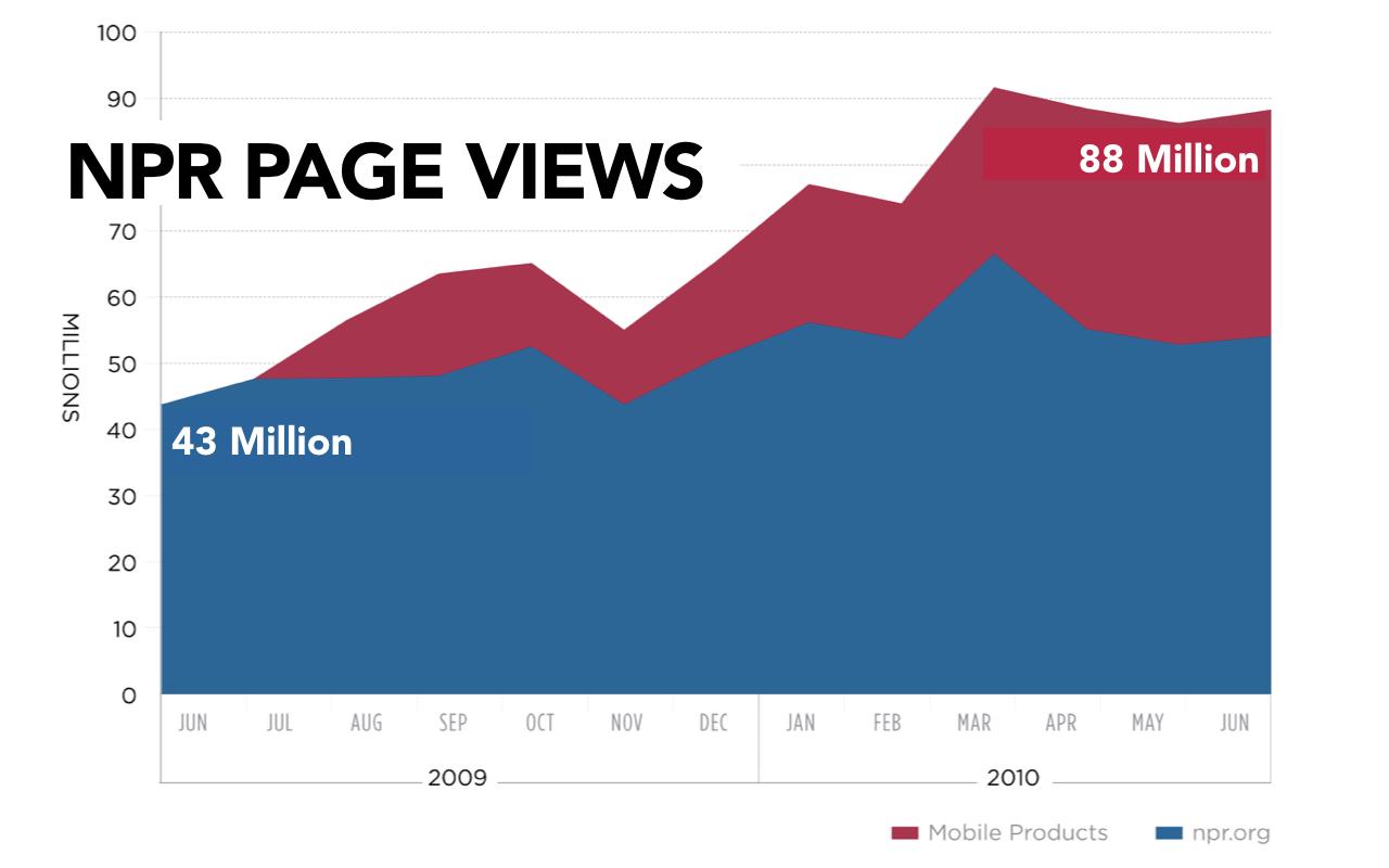 2012 0924 Adaptive Content 60 Min copy.031