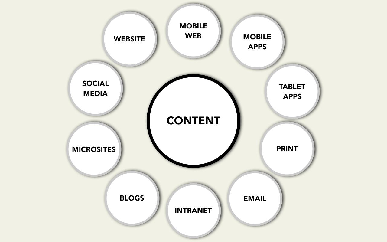 2012 0924 Adaptive Content 60 Min copy.036