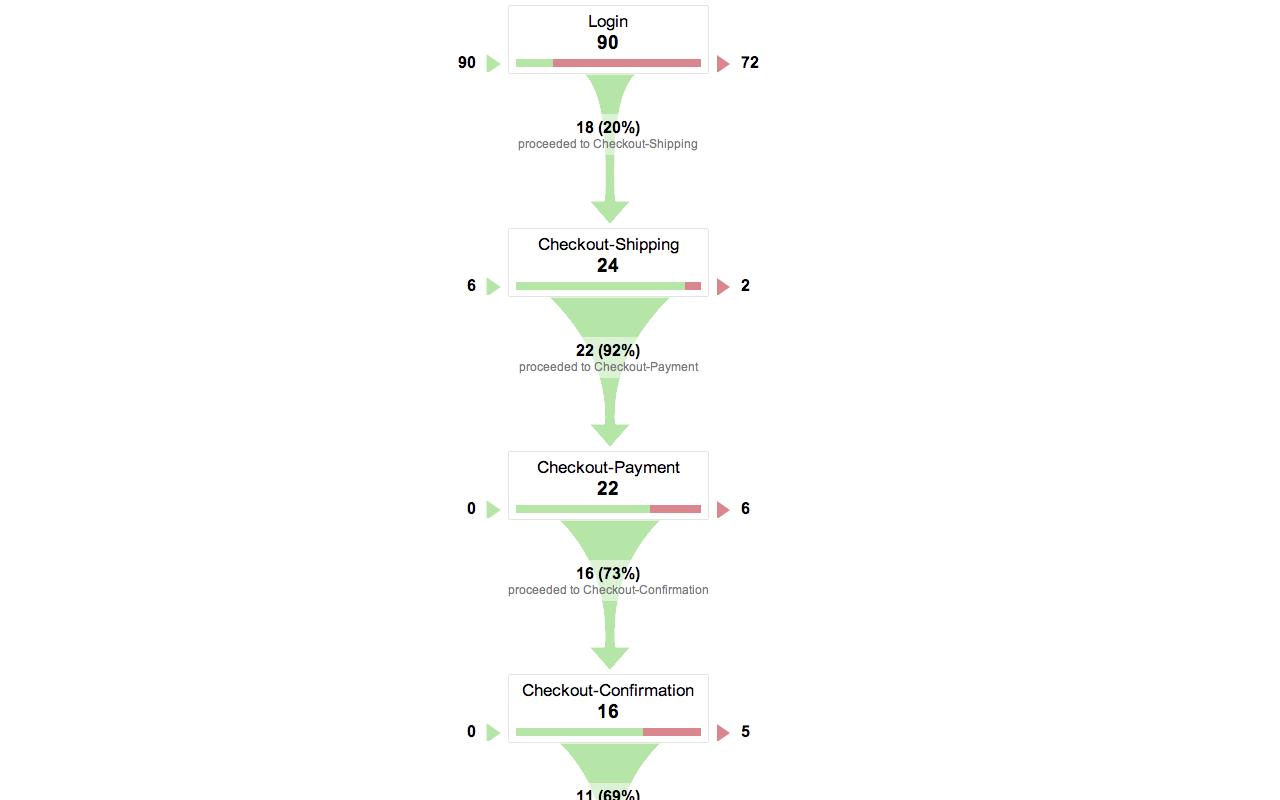 2012 0924 Adaptive Content 60 Min copy.101